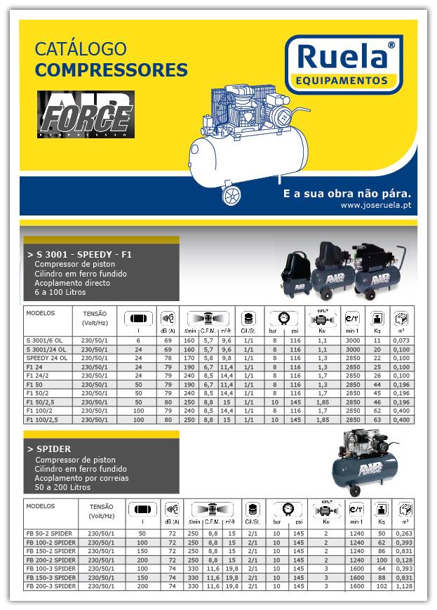 compressores-de-pistao-ruela-equipamentos