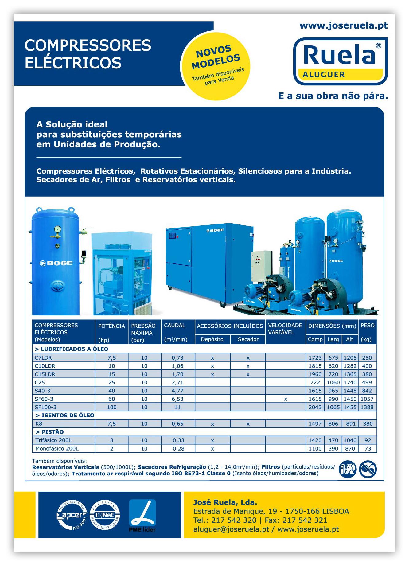 3-compressores-electricos-frota-ruela-aluguer